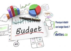 Pourquoi établir son budget liberté? par dettes.ca