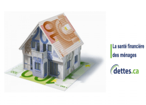 La santé financière des ménages par dettes.ca