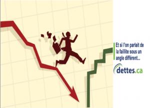 Et si l'on parlait de la faillite sous un angle différent… par dettes.c